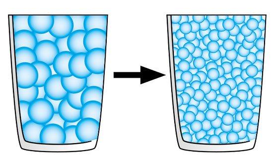 Wassercluster Gläser Illustration
